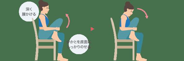 太ももとお尻の筋肉のストレッチの方法